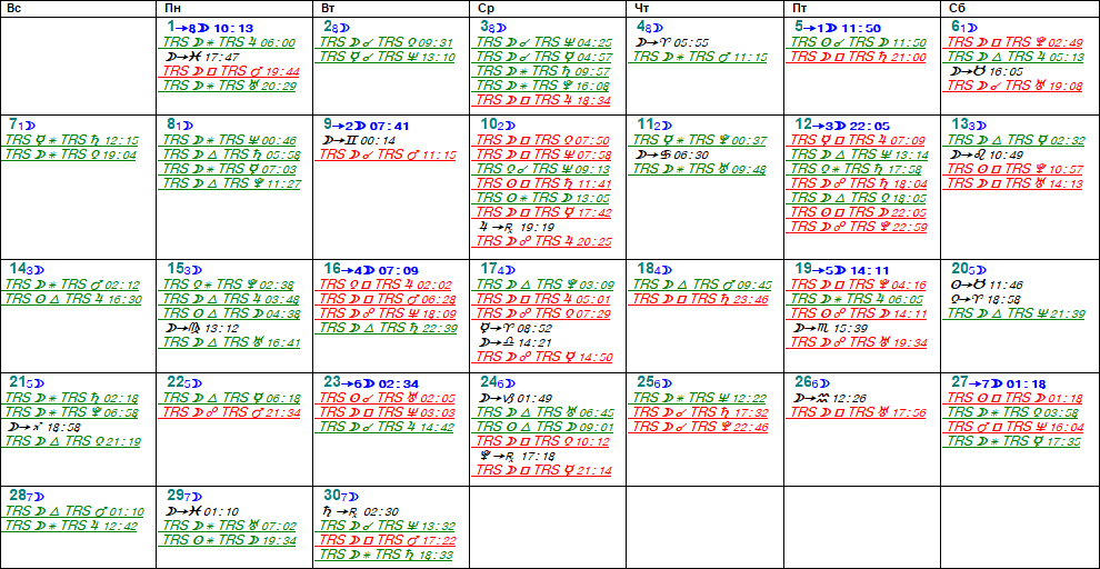 астрологічний календар